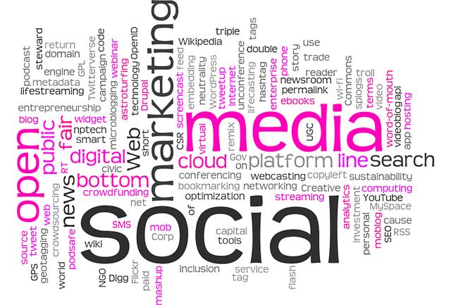 Sprawny komunikacja marketingowa i promocja w Internecie.